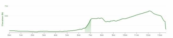 bedford climb